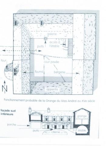 Domaine de Nayac plan SARAC